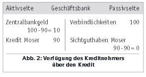 loehr-vollgeld-freigeld