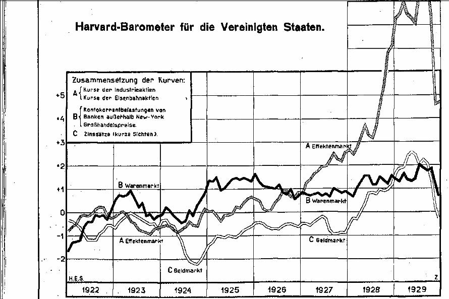 geldmarkt-usa-1929