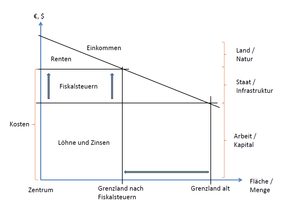 loehr-grafik
