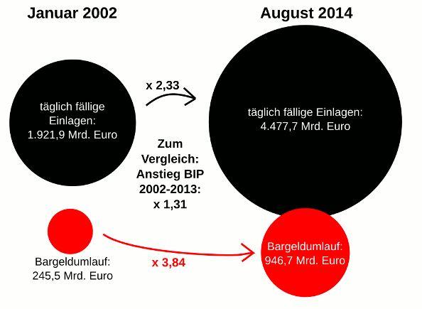 ezb-anleihen-kauf