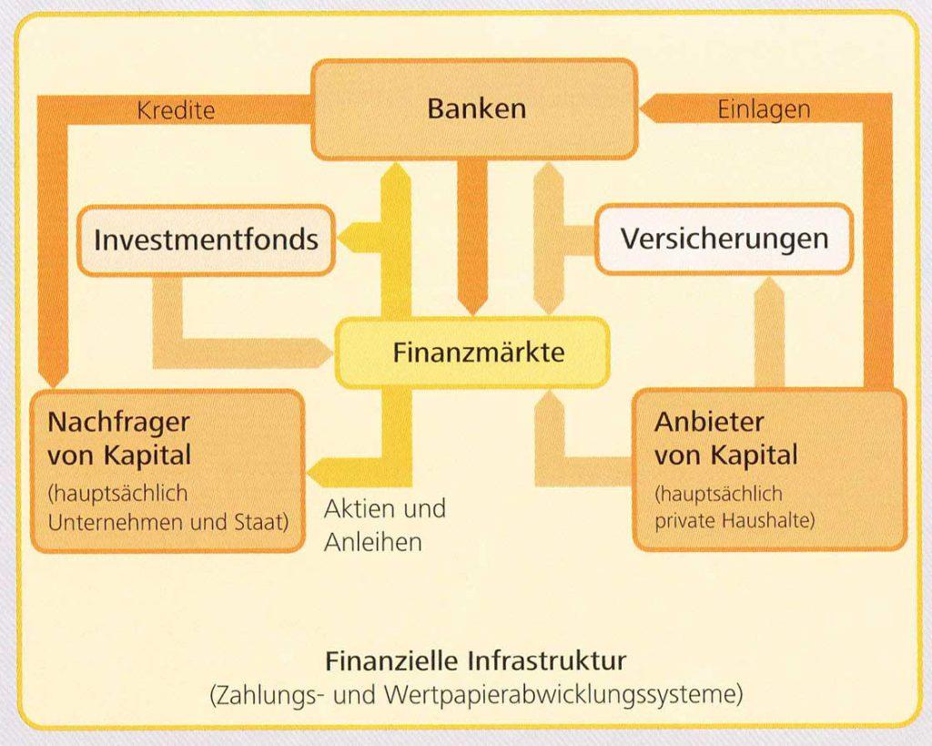 bundesbank-geldschoepfung-aus-dem-nichts
